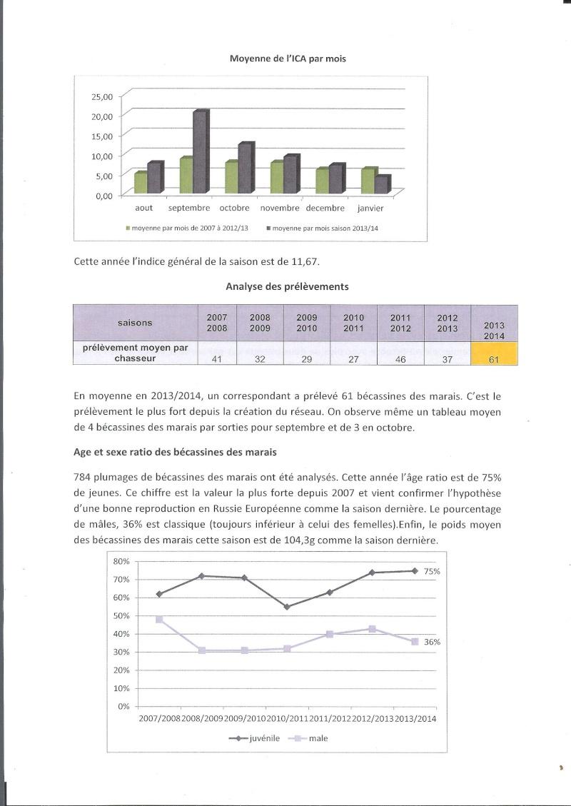Réseau bécassine bilan saison 13/14 Gironde Reseau15