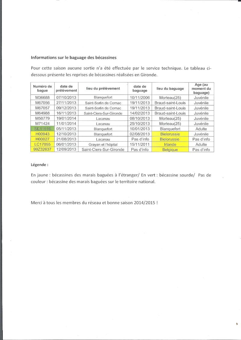 Réseau bécassine bilan saison 13/14 Gironde Reseau18