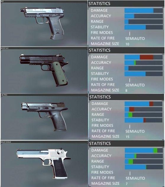 Listing Armes BF Hardline Execut10