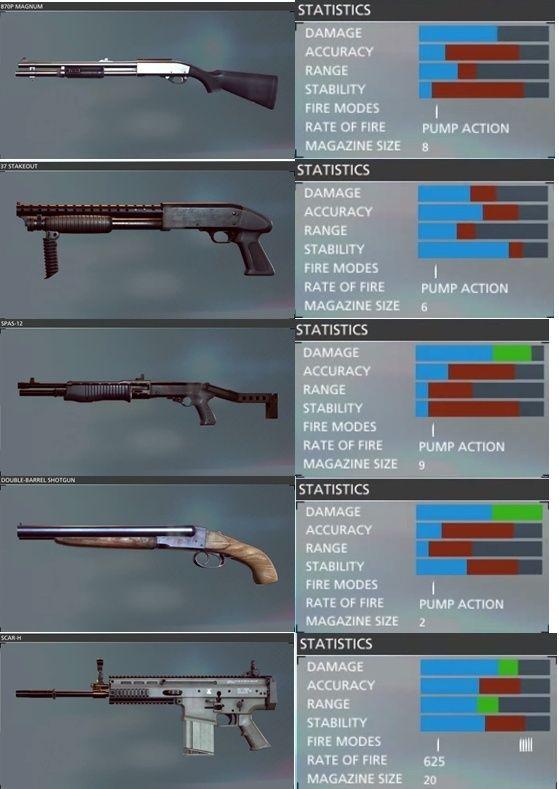 Listing Armes BF Hardline Main_e10