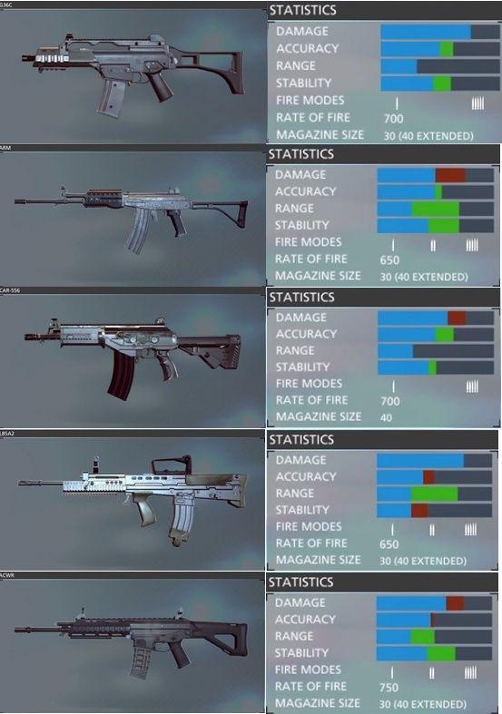 Listing Armes BF Hardline Main_o11