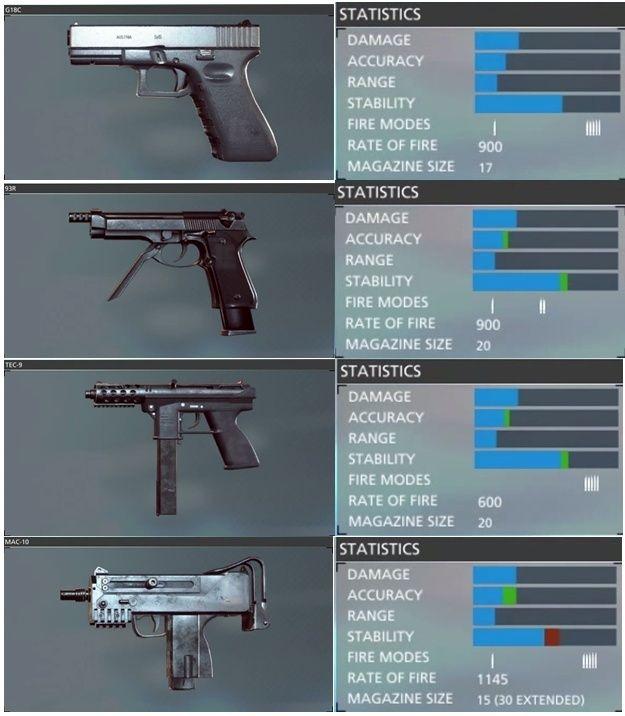 Listing Armes BF Hardline Profes10