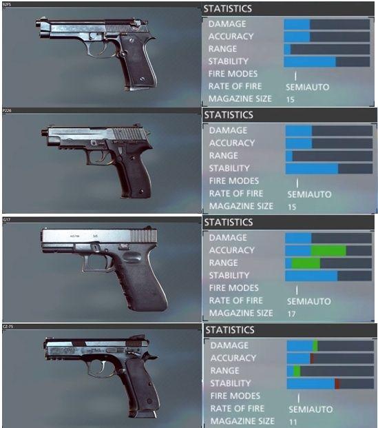 Listing Armes BF Hardline Second10