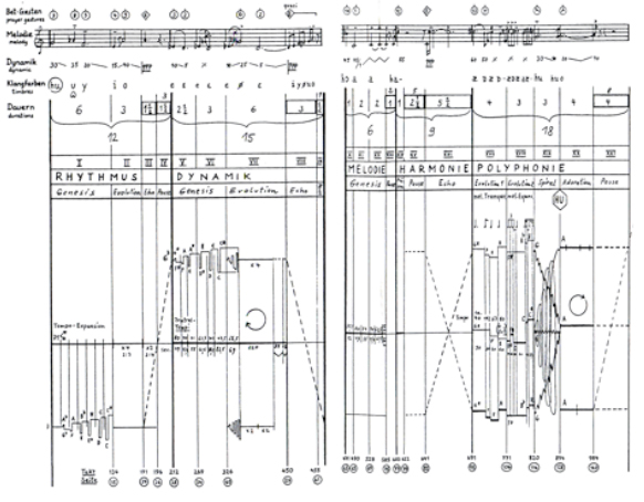 John Cage 510