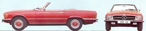 W107 & R107: les cabriolets et coupés des années 70/80