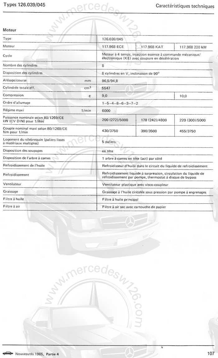 [Doc] Caractéristiques techniques moteur M116.968 (560 SE/SEL/SEC) Caract12