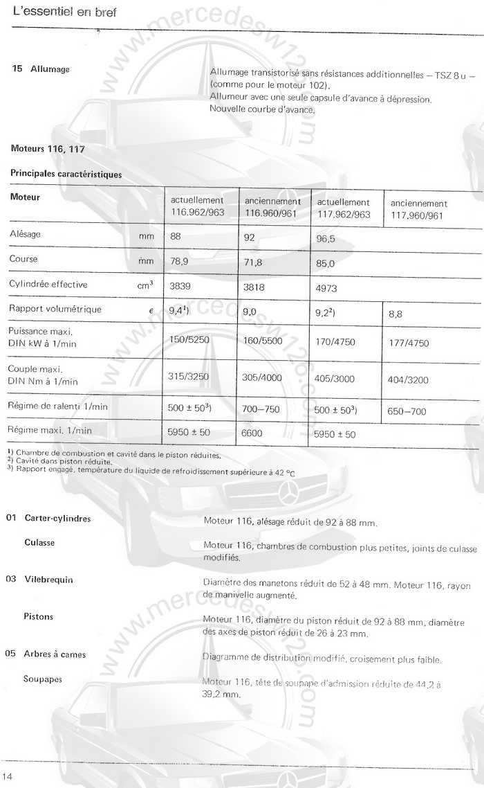 [Doc] Données techniques moteurs M116.963 & M117.963 (V8 de 1981 à 1985) Caract22