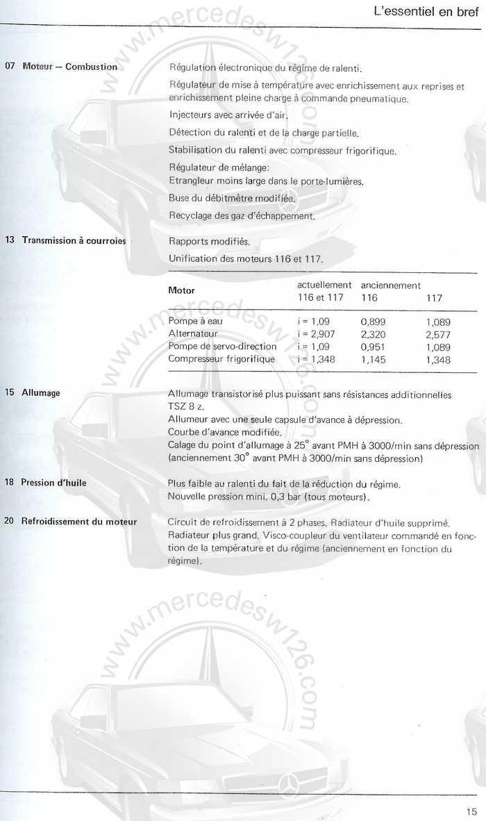 [Doc] Données techniques moteurs M116.963 & M117.963 (V8 de 1981 à 1985) Caract23