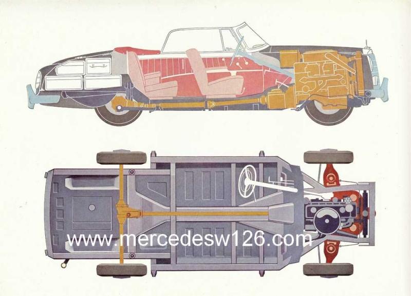 Catalogue de 1959 sur les W180 220 S/SE ponton coupé & cabriolet Ponton20
