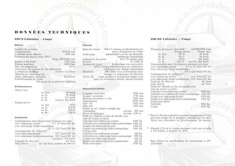 Catalogue de 1959 sur les W180 220 S/SE ponton coupé & cabriolet Ponton25