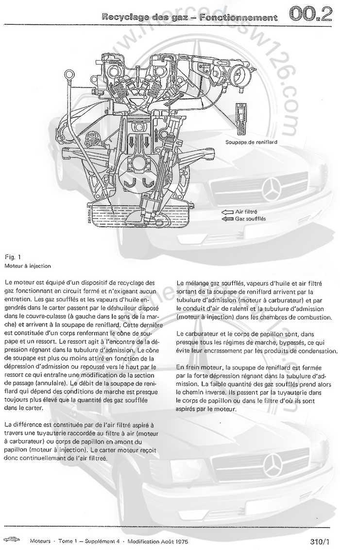 [Doc] Fonctionnement du recyclage des gaz sur moteur M110 Renifl10