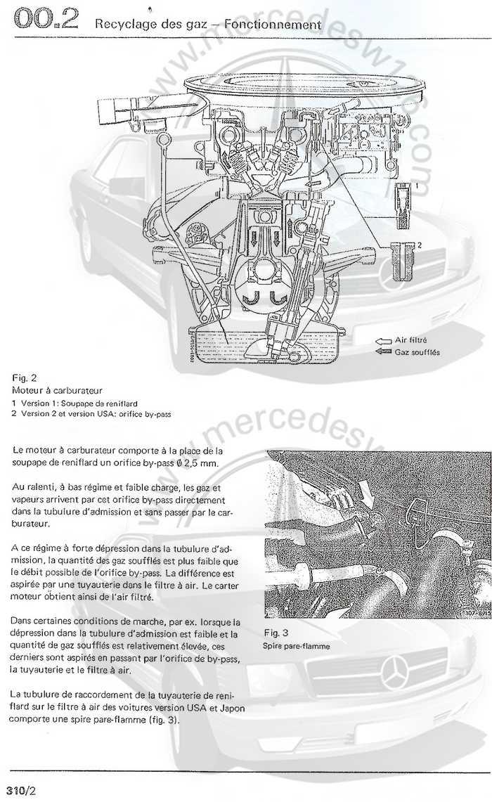 [Doc] Fonctionnement du recyclage des gaz sur moteur M110 Renifl11