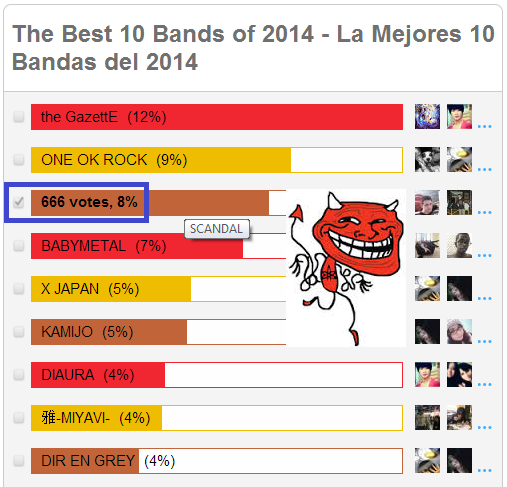 JROCK Radio AWARDS - Vote for Scandal band Sans_t10