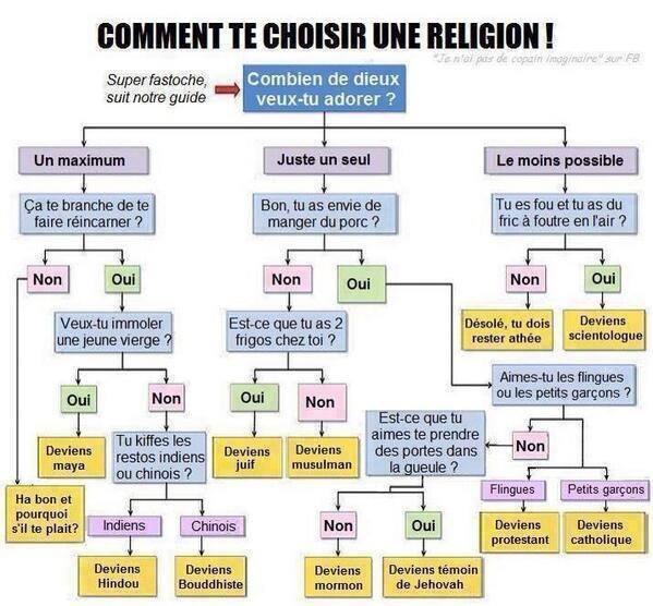 quelle religion choisir??????? - Page 16 10348610