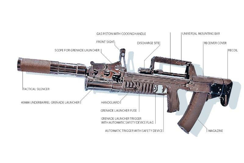 Russian Assault Rifles & Machine Guns Thread: #1 - Page 26 Avtoma10