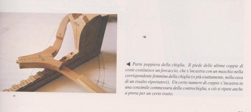 TARTANA GEMMA (marioandreoli) - Pagina 3 Forcac10