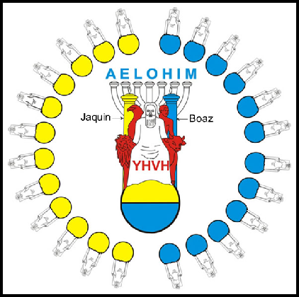 Le marqueur de  relation Aelohi14