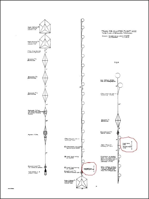 Livre. Roswell : Rencontre du premier mythe. - Page 21 0000_m15