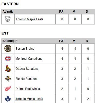 Toronto Leafs Captur15