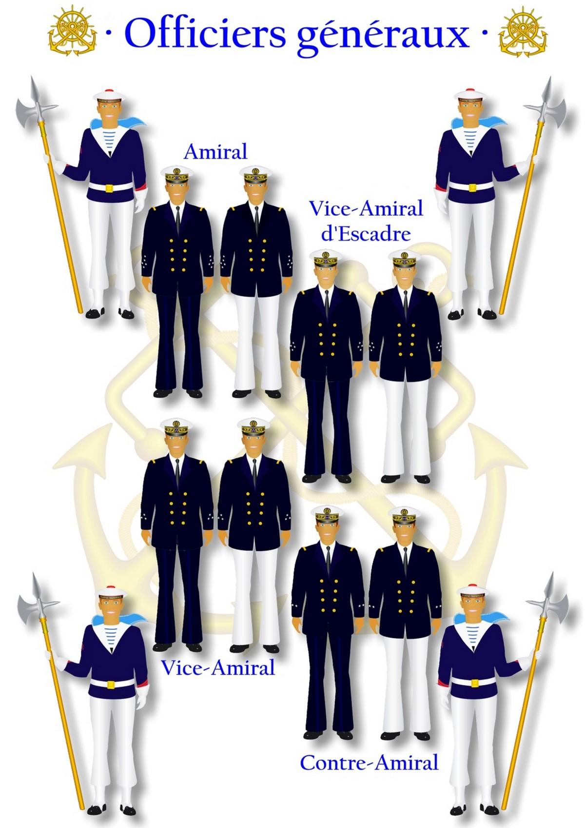 [LES TRADITIONS DANS LA MARINE] Planches dessins des grades et uniformes 1164