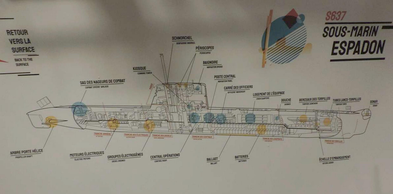 [ Les musées en rapport avec la Marine ] Sous-Marin Espadon (Saint-Nazaire). - Page 2 2357