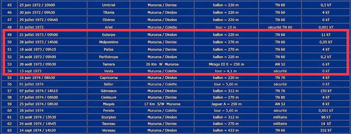 MURUROA - FANGATAUFA VOLUME 3 - Page 34 288