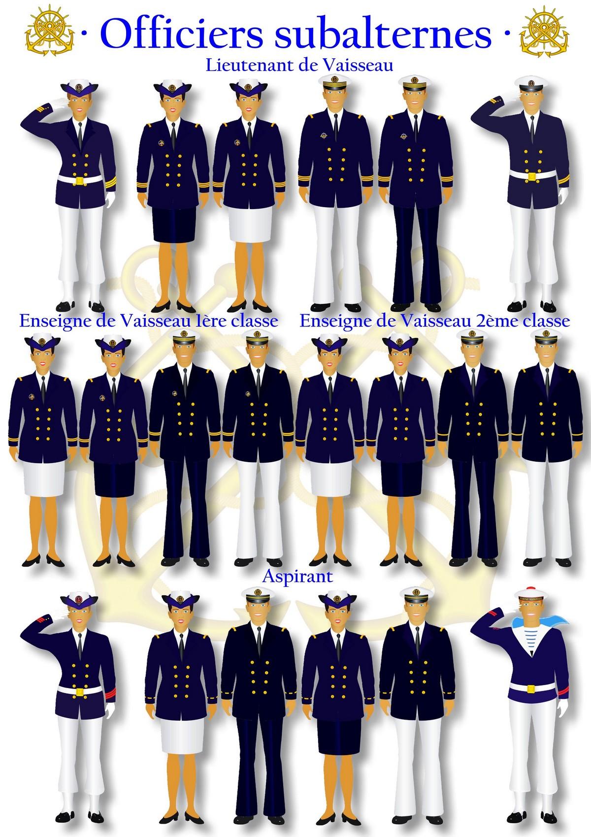 [LES TRADITIONS DANS LA MARINE] Planches dessins des grades et uniformes 396