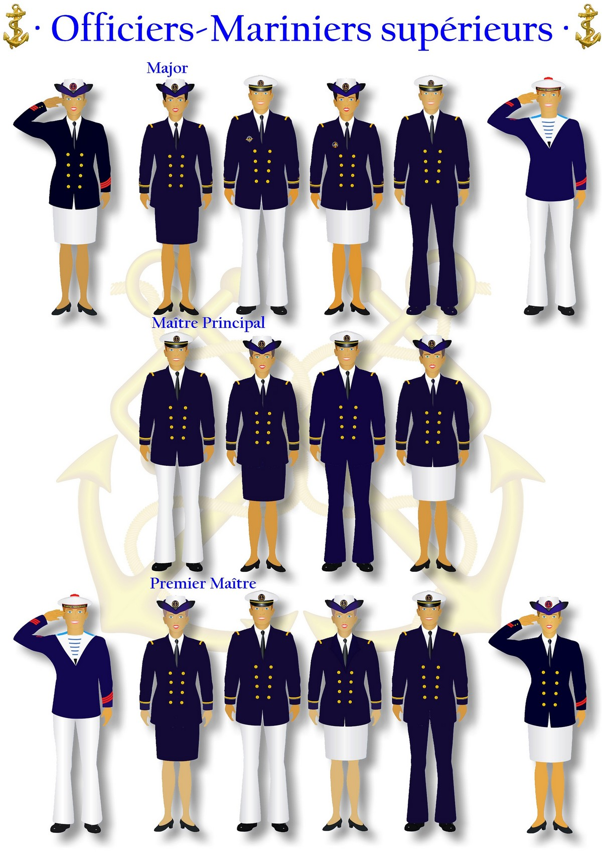 [LES TRADITIONS DANS LA MARINE] Planches dessins des grades et uniformes 472