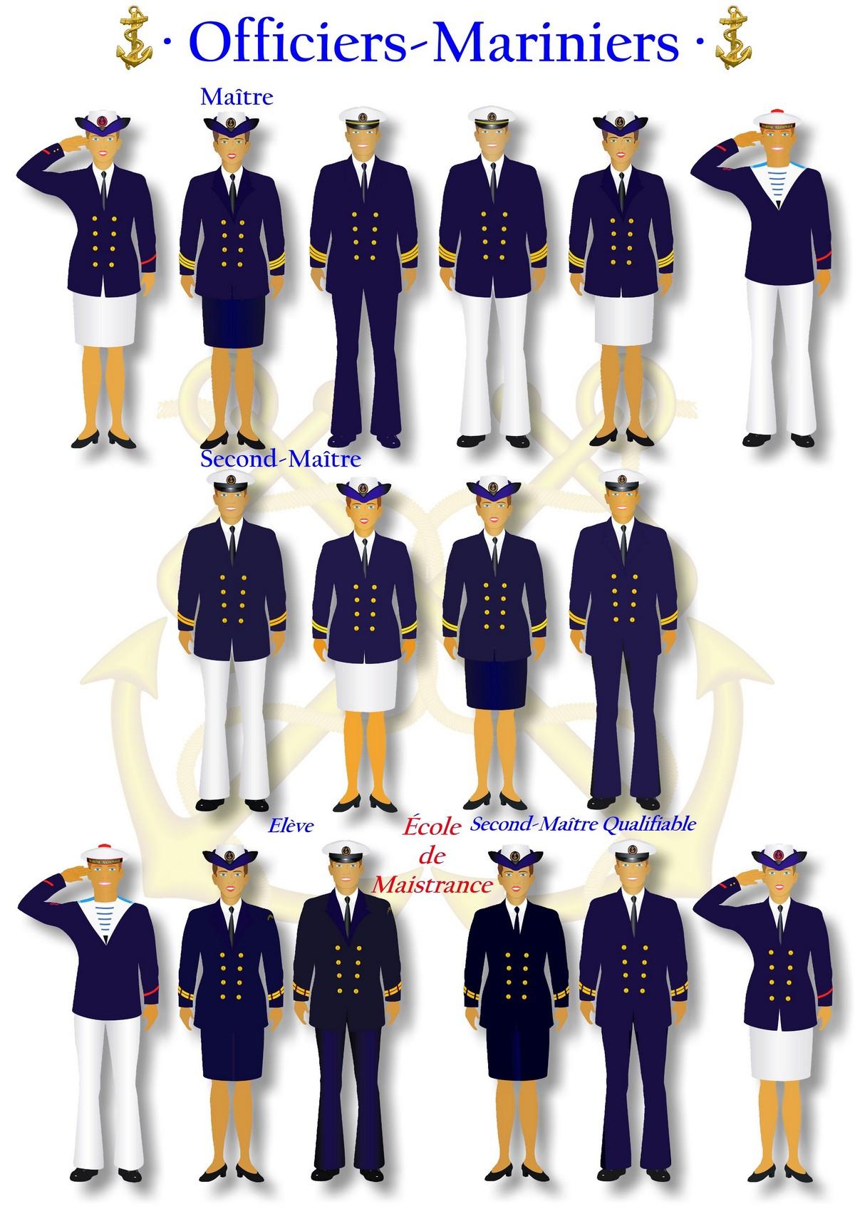 [LES TRADITIONS DANS LA MARINE] Planches dessins des grades et uniformes 552