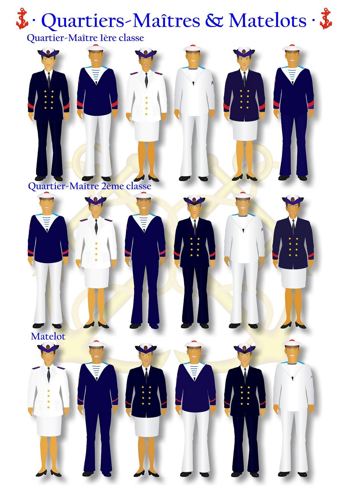 [LES TRADITIONS DANS LA MARINE] Planches dessins des grades et uniformes 627