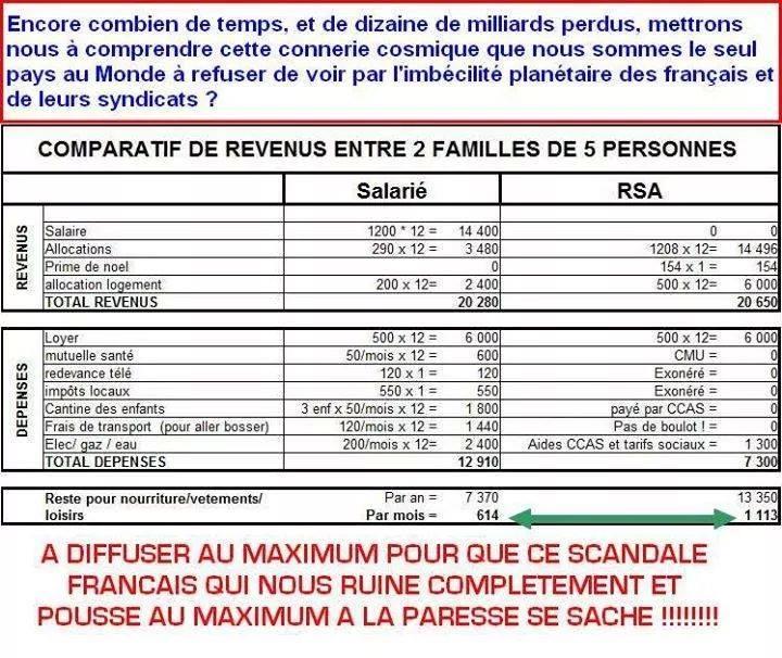 Hollande chute à 13% - Page 6 10363613