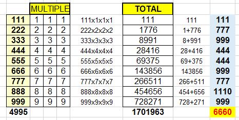 666 : Le Verbe Mathématique 666ntr10