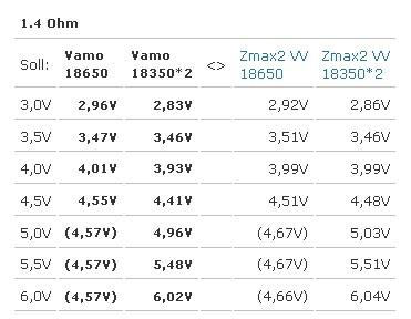 [question] Mods électroniques VV WV et régulation - Page 2 Vamo10