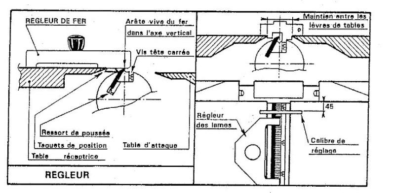 Réglage de fers de dégau sur Lurem C 260 N Reglag10