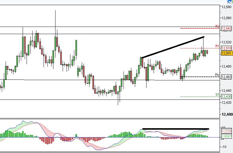 Trading the major forex pairs - Week beginning 3rd Jan Eurchf11