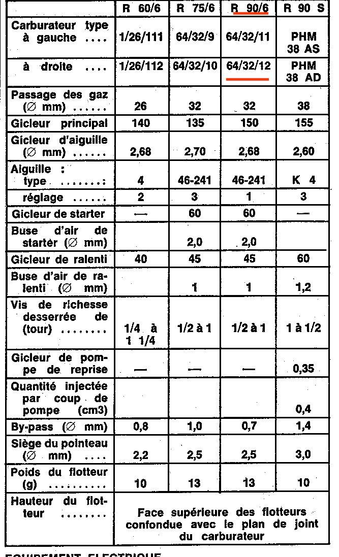 bing 64/32/12 Carbu_10