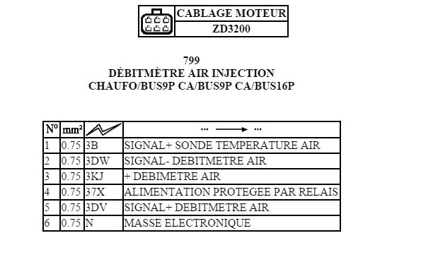 recherche schéma du débimètre master 3.0 dci Cablag10