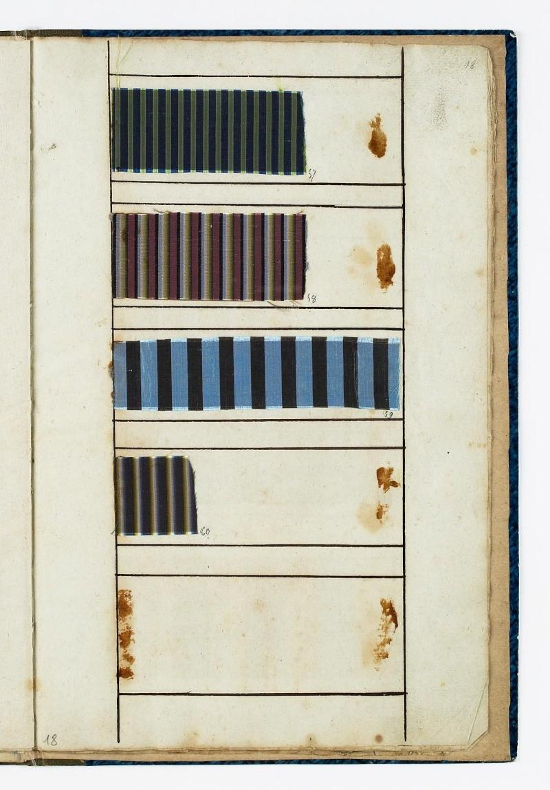Gazette des atours d'été de Mme Elisabeth Dafan106