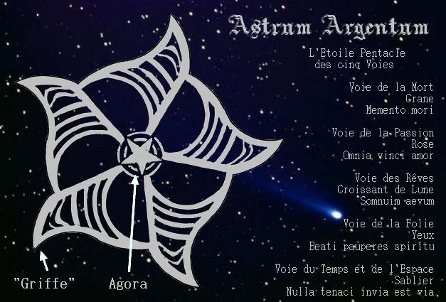 le coin des conjurateurs Astrum12
