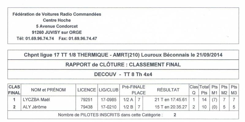 Course Louroux beconnais  2014-012
