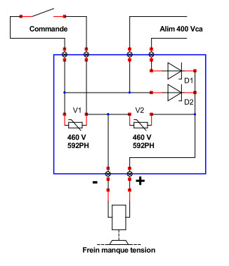 Besoin d'aide pour module freinage Module10