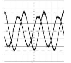 Variateur de vitesse pour moteur monophasé Oscill10