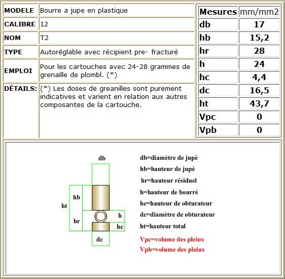 Recette Cartouche rechargée  - Page 4 T210