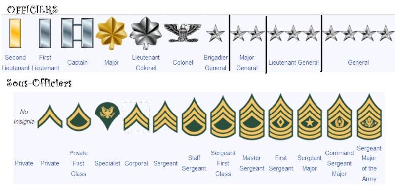 Unités, Grades et insignes dans les FAR / Moroccan Units and Ranks - Page 2 Rangs11