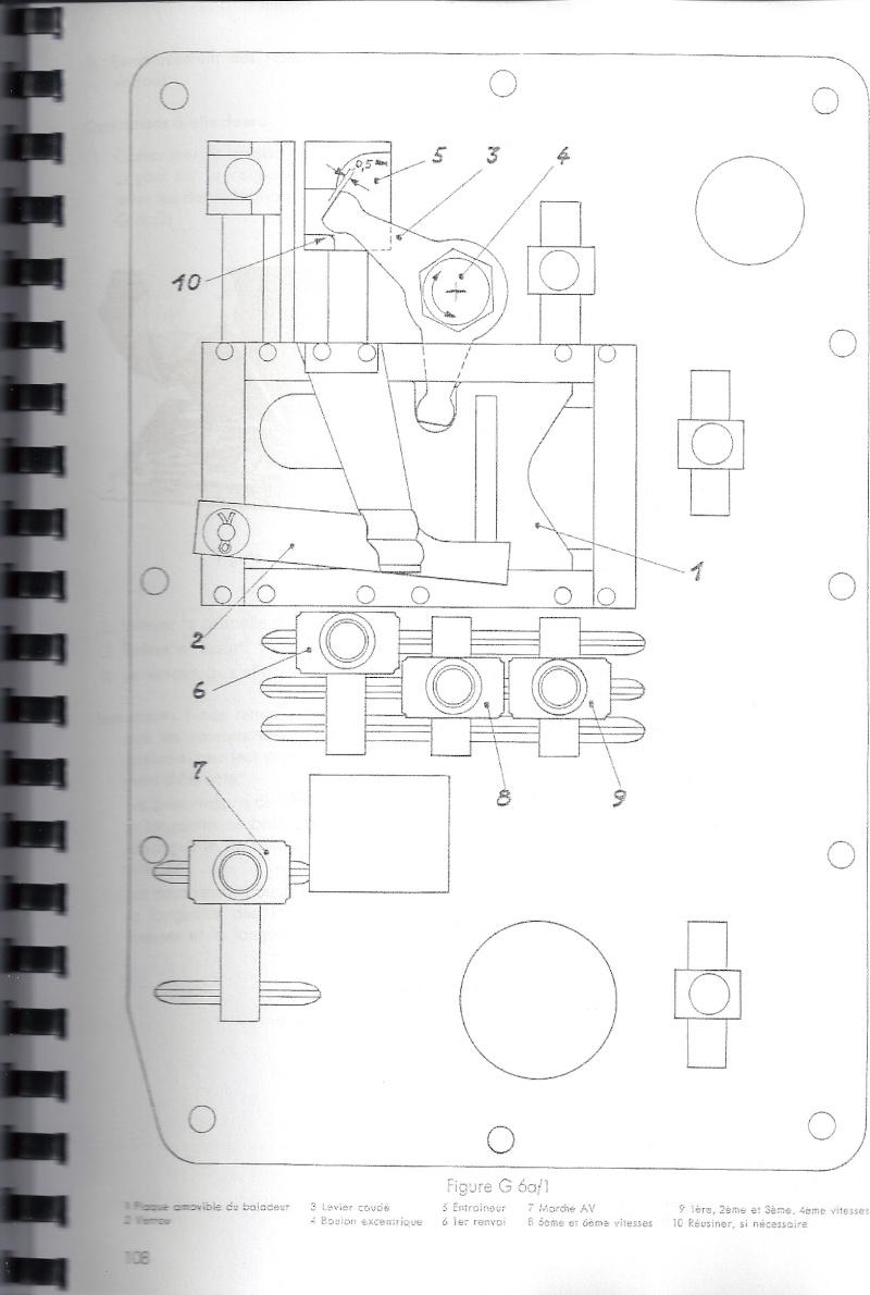 boite de vitesse 411 : levier bloqué Scan_119