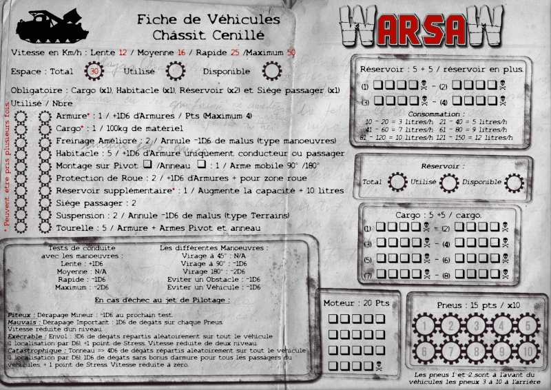[WarsaW] règles de gestion de véhicules - 90 % Fiche-15