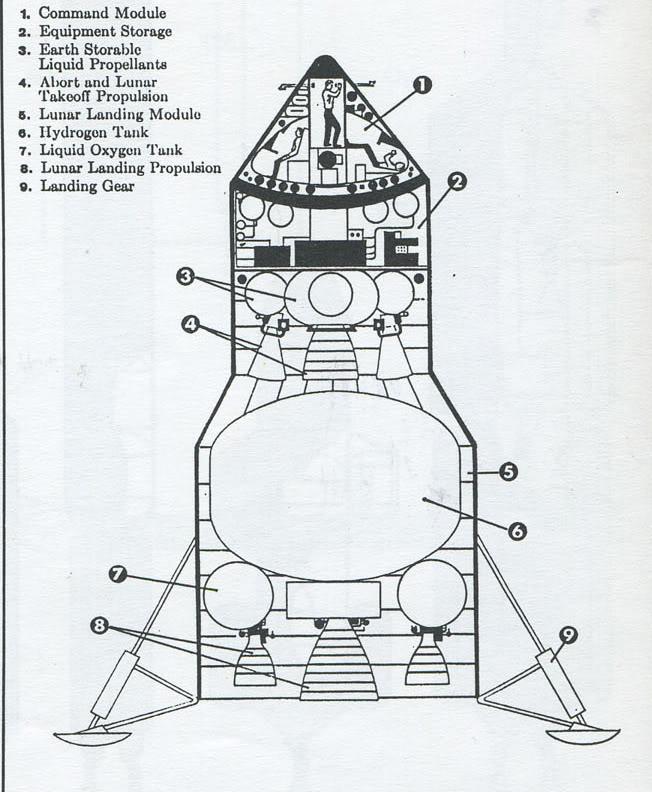 fusée saturn nova Apollo10