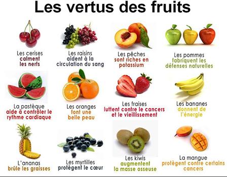 les vertus des fruits 10277610
