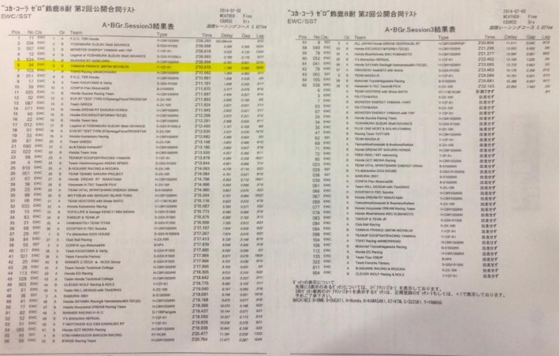 [Endurance] 8h de Suzuka 2014 Temps_10