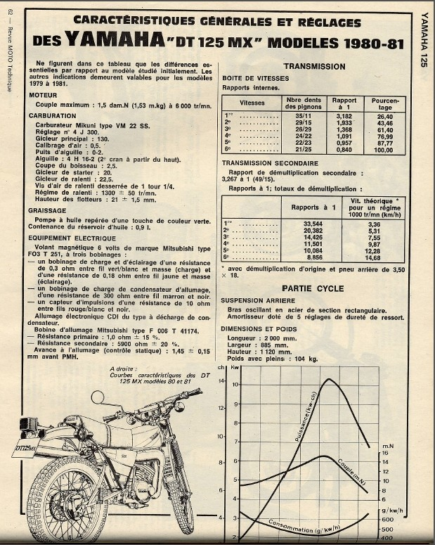 Carburateur, pipe d'admission et kit 175. 4j310